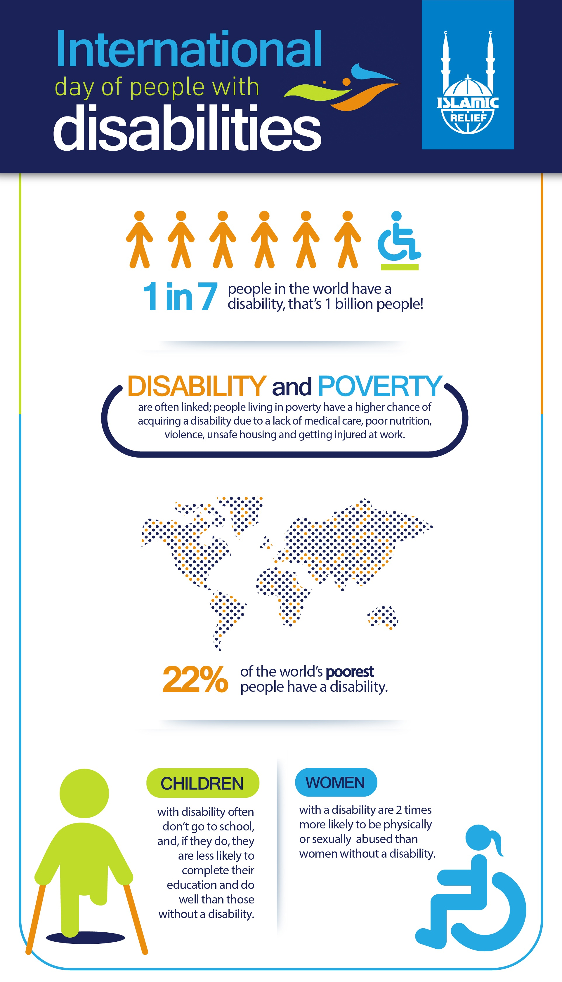 Living Beyond Disability Islamic Relief Worldwide